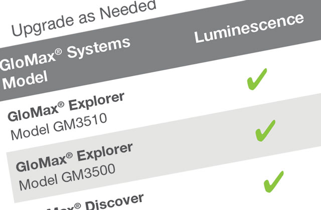32606753-GloMaxExplorer-UpgradeAsNeeded