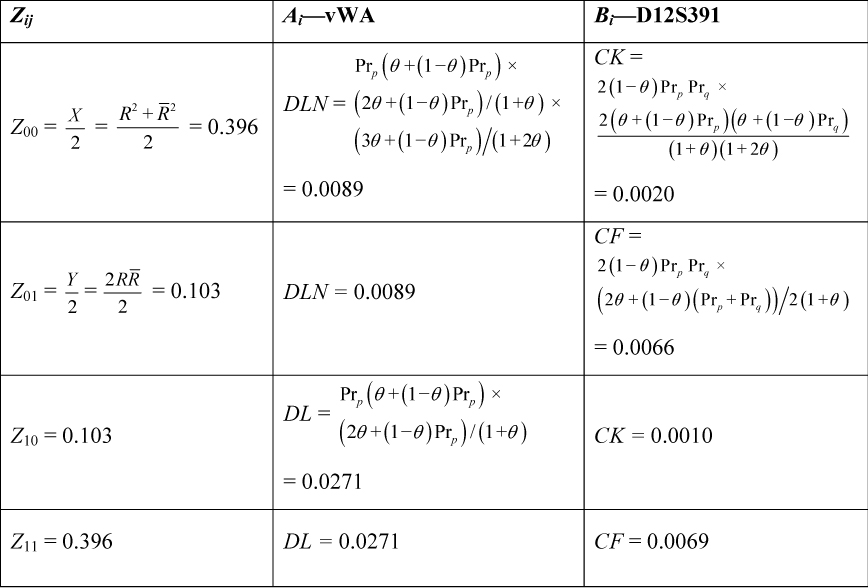 What Is The Formula Of Probability W 11 Examples Manual Guide